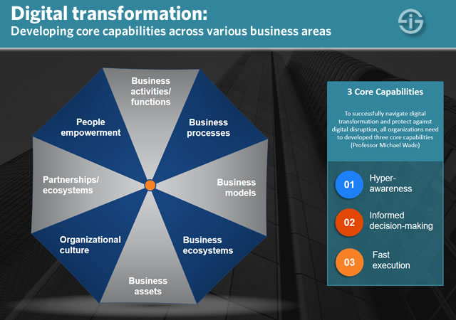 digital transformation / transformasi digital - img 5c89301c8070e - Apa itu Digital Transformation / Transformasi Digital?