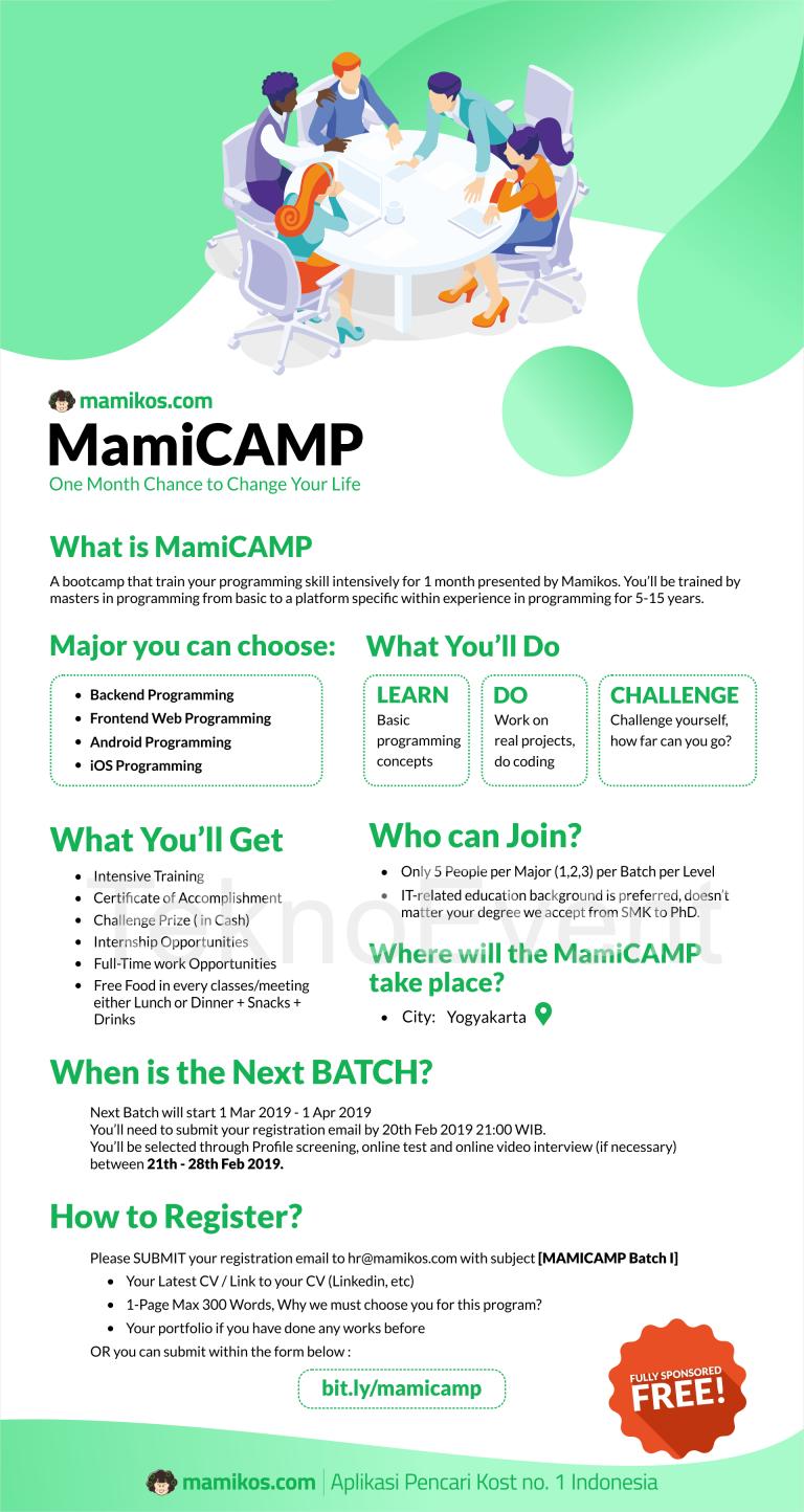 bootcamp pemrograman gratis dari mamikos - img 5c8a3e806c216 - Pendaftaran MamiCamp 2019 : Bootcamp Pemrograman Gratis dari Mamikos